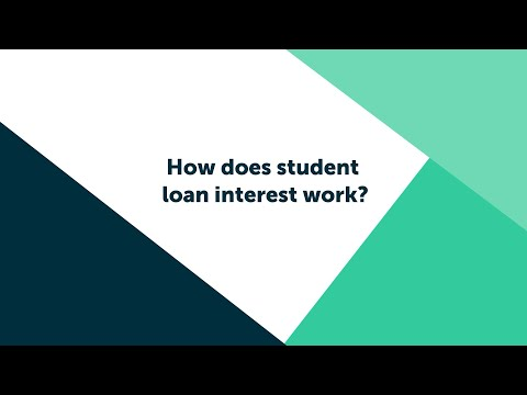 How does student loan interest work?