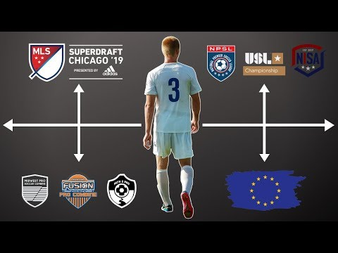 What happens after college soccer?